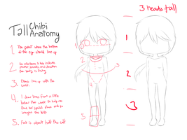 References: Tall Chibi Anatomy by areselia