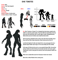 Updated Idhe Bio Sheet by Methados