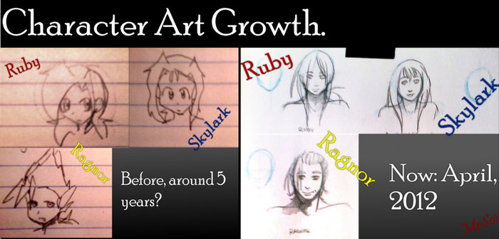 My Character Art Growth by Mister-Sol