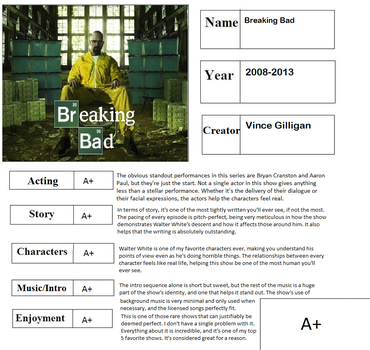 Live-Action TV Show Report Card: Breaking Bad by PowerpuffPony1