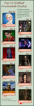 My Top 10 Hottest Animated Women by Mr-Wolfman-Thomas