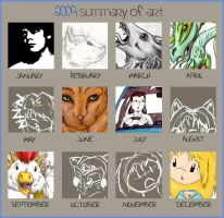 2009 summary by Pickled-witch