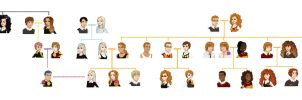 Weasley Family Tree - NG by bluebran