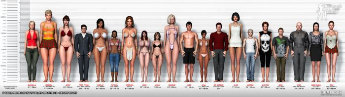 Domina's Valley 12 Height Chart - UPDATED by bmtbguy