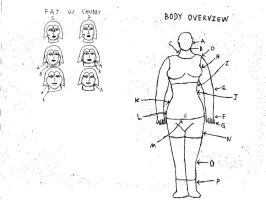 Tutorial: Fat women 2 by Ubiquitous101