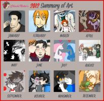 2012 Summary of Art Meme by Cheshire-no-Neko