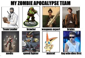 My Zombie Apocalypse Team by Gatlinggundemon9