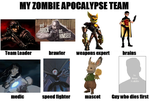 My Zombie Apocalypse Team by Moschonn