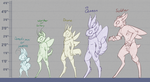 Beemoid Size Chart by Aevix