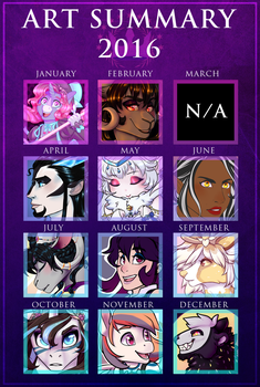 2016 Art Summary by StarkindlerStudio