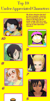 Underappreciated and overhated characters by ajpokeman