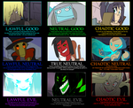 TWC Alignment Chart by TDLBallistic