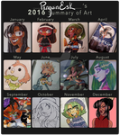 2016 Summary of Art by PenguinEsk