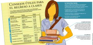 Infographic Regreso a clases by lizTherion