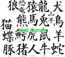 Kanji Animals by ImFeelingThis