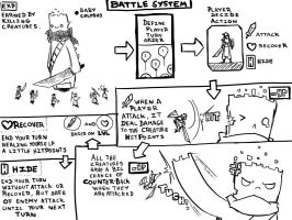 DF Battle System (beta) by SrGrafo