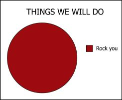 Song Chart - We Will Rock You by MShades