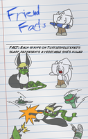 Friend Facts, Turtleshelltered by Toughset