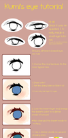 Eye Tutorial by kumirice