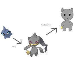 Banette Restored by Mike39201