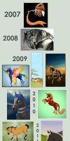 Through the Years by TamarViewStudio