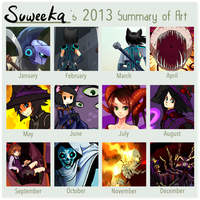 Summary of Art 2013 by Suweeka