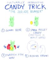 Culturally Insensitive Candy Trick by SIRCollection