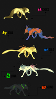 OPEN - Adopts by ruivacomsardas