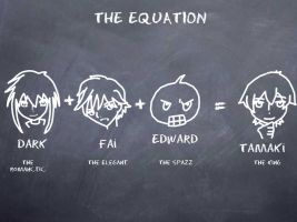 The Equation by LoyalSubject
