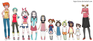 Pokegirl ages