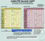 Character balance 2 by scarthedragon