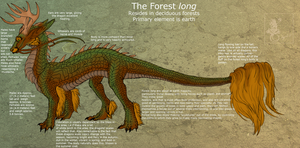 The Forest long species ref by Da-Lizzard