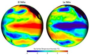 Answering Alarmists Misrepresentations of El-Nino by Kajm