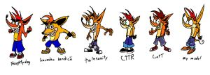 Crash bandicoot evolution by NitendoFan92