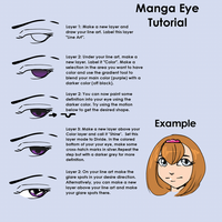 Manga Eye Tutorial :For GIMP: by Missvirginia