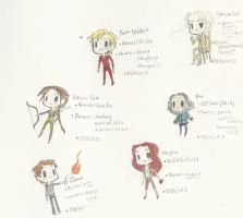 My Top Six: The Hunger Games by MolecularClouds