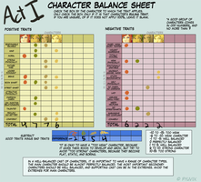 Character Balance Meme: Act I by ProjectBC