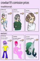 Commissions  Prices by 19crowbar19