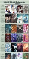 Art Meme 2003 - 2009 by soul-sama