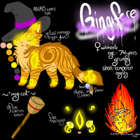 Gingifere Reference Sheet by tsubukichi