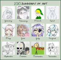 Summary of Art ::2010:: by day-dreamer-101