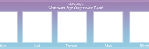 Character Age Progression Chart [Blank] by Neffertity