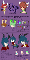 Choas Rings Info chart by Hackwolfin