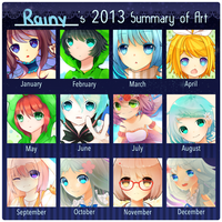 Rainy's 2013 Summary of Arts! by Rainry