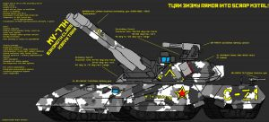 Heavy Tank: Detail Upgrade by LoneSentry
