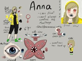 CP OC REF: Anna (OUTDATED) by ImaginemonsterVi