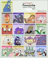 Pokemon Type Meme by hiugo