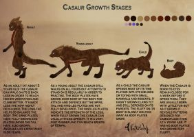 Casaur Growth Stages by TzikiiWolf