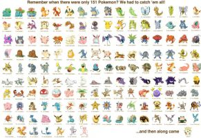 Remember when we only had 151 Pokemon? by WileE2005