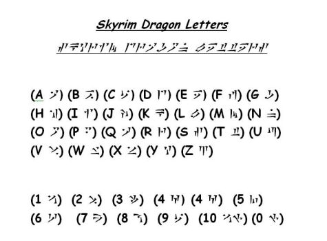 Skyrim Dragon Language by 07StewartC